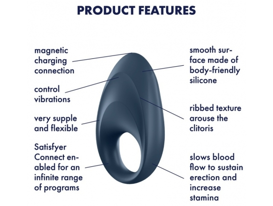Satisfyer Mighty One